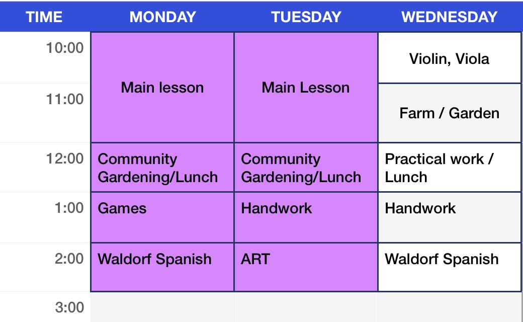 Fifth Grade Weekly Schedule